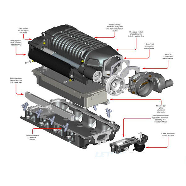 Whipple Supercharger Replacement Parts: CBM Motorsports OnLine Store