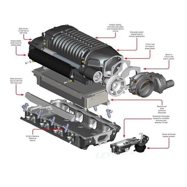Ls2 Supercharger: CBM Motorsports OnLine Store
